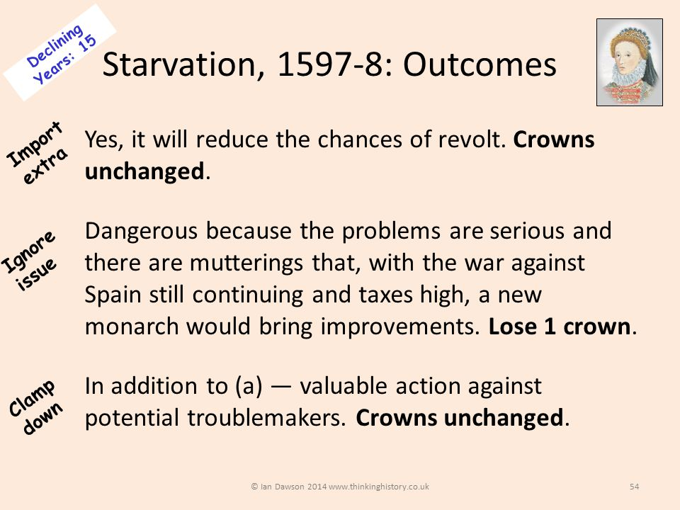 Starvation, 1597-8: Outcomes Yes, it will reduce the chances of revolt.