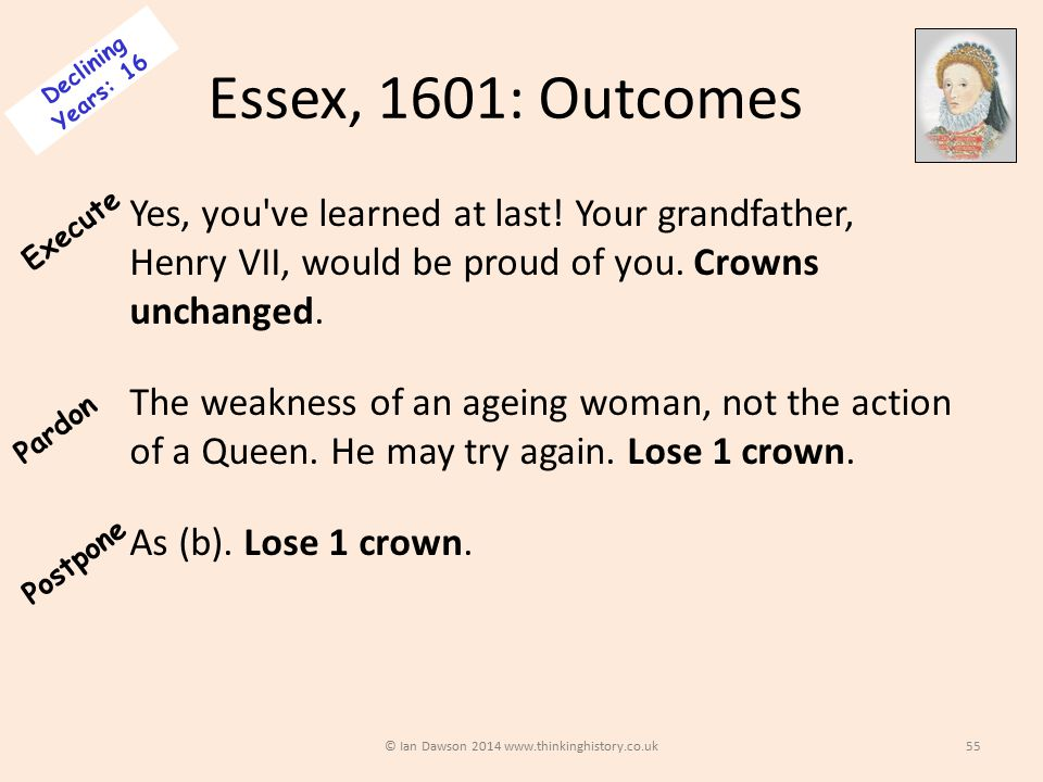 Essex, 1601: Outcomes Yes, you ve learned at last.