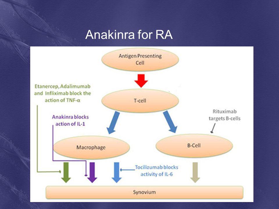 Anakinra for RA