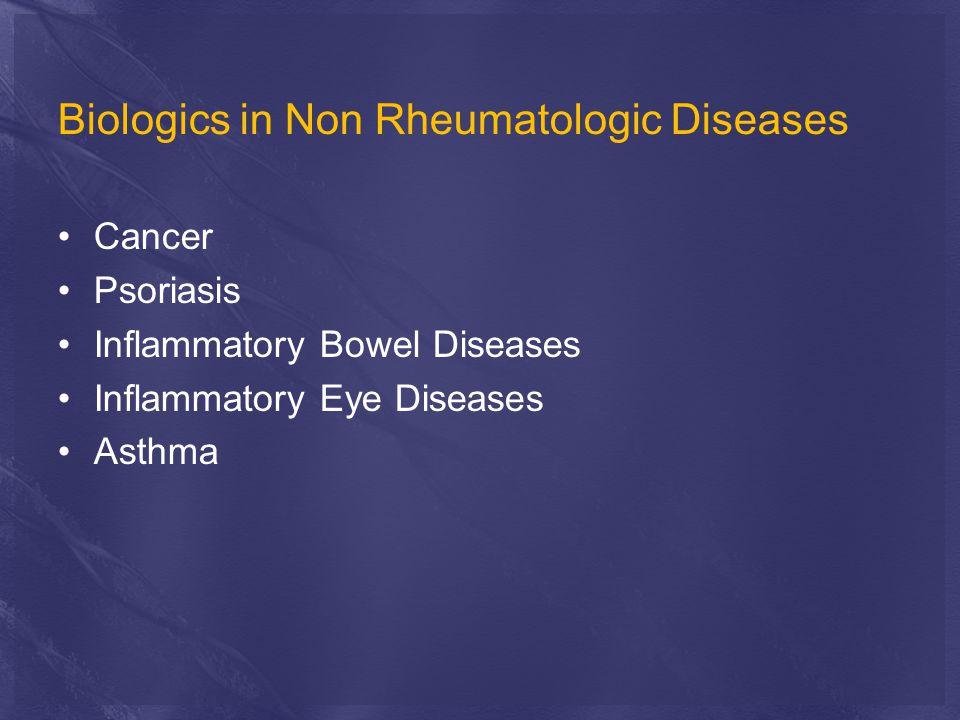 Biologics in Non Rheumatologic Diseases Cancer Psoriasis Inflammatory Bowel Diseases Inflammatory Eye Diseases Asthma