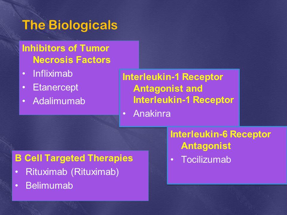 The Biologicals Inhibitors of Tumor Necrosis Factors Infliximab Etanercept Adalimumab B Cell Targeted Therapies Rituximab (Rituximab) Belimumab Interleukin-1 Receptor Antagonist and Interleukin-1 Receptor Anakinra Interleukin-1 Receptor Antagonist and Interleukin-1 Receptor Anakinra Interleukin-6 Receptor Antagonist Tocilizumab Interleukin-6 Receptor Antagonist Tocilizumab