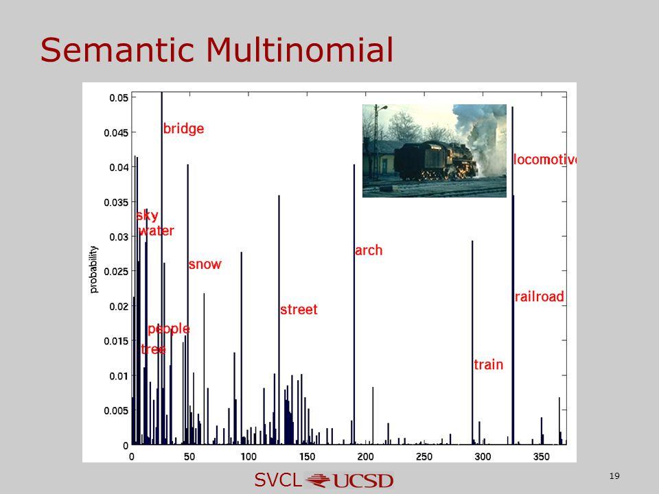 SVCL Semantic Multinomial 19