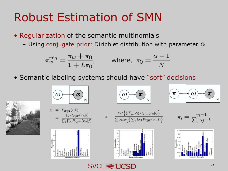 SVCL Robust Estimation of SMN Regularization of the semantic multinomials –Using conjugate prior: Dirichlet distribution with parameter Semantic label