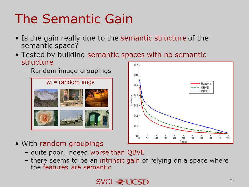 SVCL 27 Is the gain really due to the semantic structure of the semantic space.