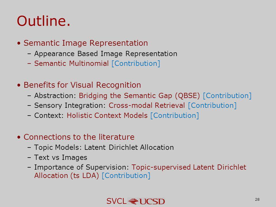 SVCL Outline. Semantic Image Representation –Appearance Based Image Representation –Semantic Multinomial [Contribution] Benefits for Visual Recognitio