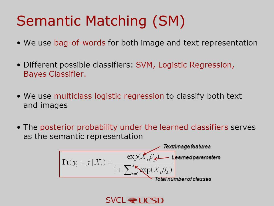 SVCL Semantic Matching (SM) We use bag-of-words for both image and text representation Different possible classifiers: SVM, Logistic Regression, Bayes Classifier.