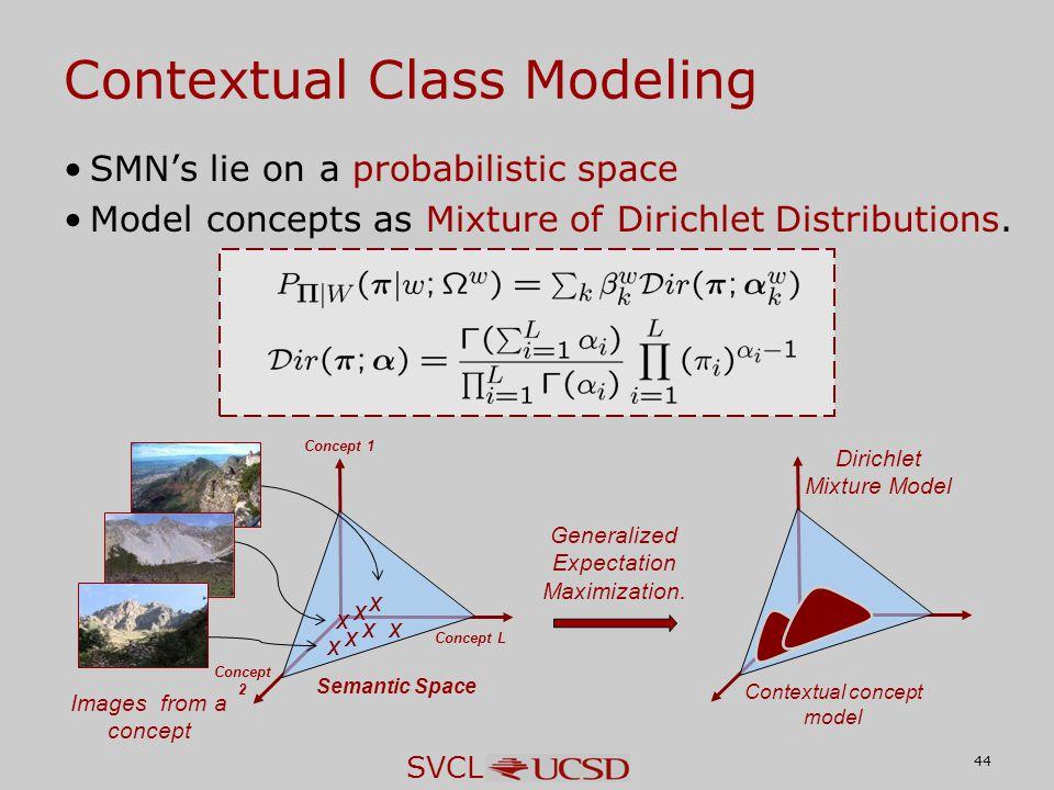 SVCL SMN's lie on a probabilistic space Model concepts as Mixture of Dirichlet Distributions.