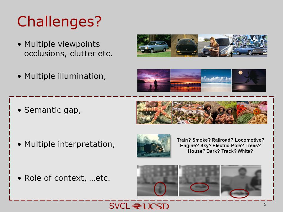SVCL Challenges. Multiple viewpoints occlusions, clutter etc.