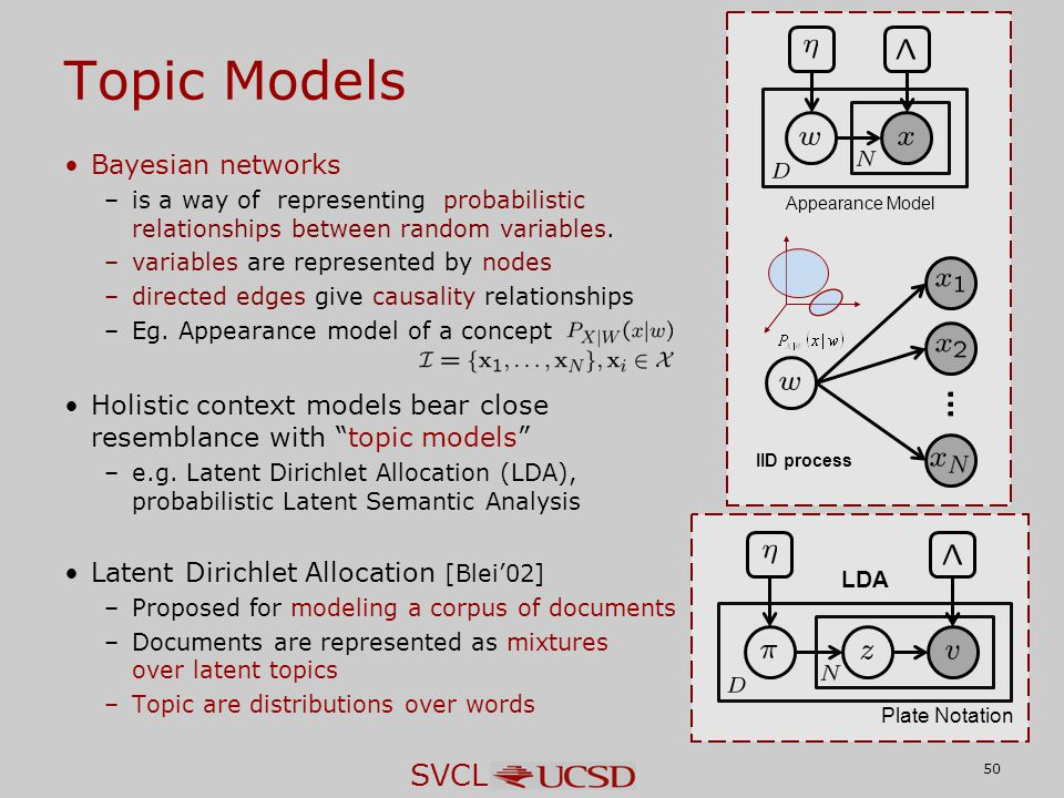 SVCL Topic Models Bayesian networks –is a way of representing probabilistic relationships between random variables. –variables are represented by node