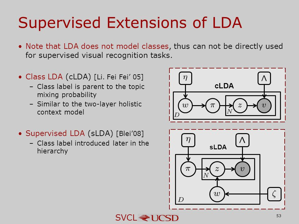 SVCL Note that LDA does not model classes, thus can not be directly used for supervised visual recognition tasks.
