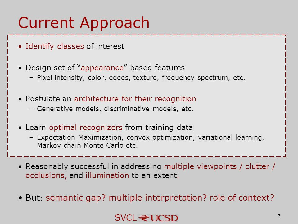 """SVCL Current Approach Identify classes of interest Design set of """"appearance"""" based features –Pixel intensity, color, edges, texture, frequency spectr"""
