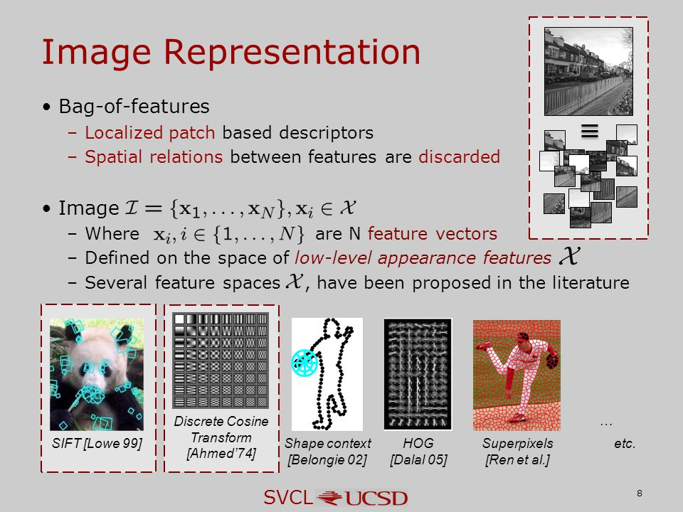 SVCL Image Representation Bag-of-features –Localized patch based descriptors –Spatial relations between features are discarded Image –Where are N feat