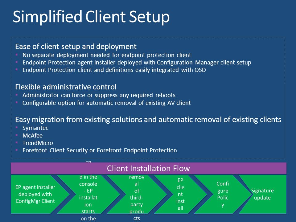 Ease of client setup and deployment  No separate deployment needed for endpoint protection client  Endpoint Protection agent installer deployed with Configuration Manager client setup  Endpoint Protection client and definitions easily integrated with OSD Flexible administrative control  Administrator can force or suppress any required reboots  Configurable option for automatic removal of existing AV client Easy migration from existing solutions and automatic removal of existing clients  Symantec  McAfee  TrendMicro  Forefront Client Security or Forefront Endpoint Protection