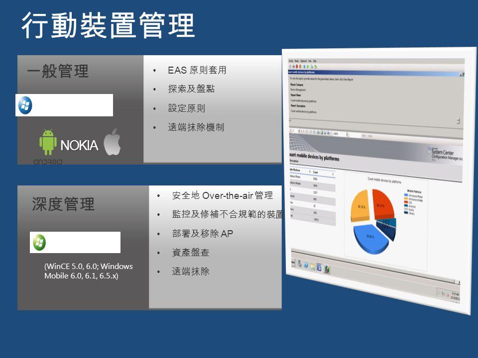 安全地 Over-the-air 管理 監控及修補不合規範的裝置 部署及移除 AP 資產盤查 遠端抹除 (WinCE 5.0, 6.0; Windows Mobile 6.0, 6.1, 6.5.x) NOKIA EAS 原則套用 探索及盤點 設定原則 遠端抹除機制 一般管理 深度管理 行動裝置管理