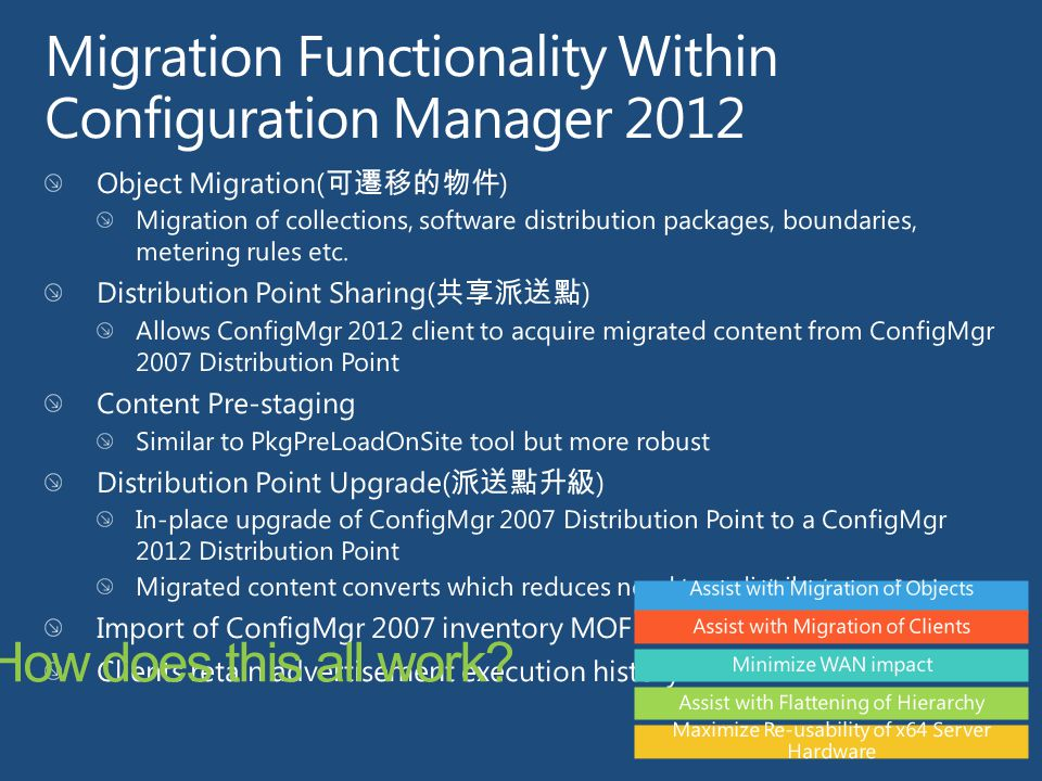 How does this all work? Assist with Migration of Objects Assist with Migration of Clients Minimize WAN impact Assist with Flattening of Hierarchy Maxi