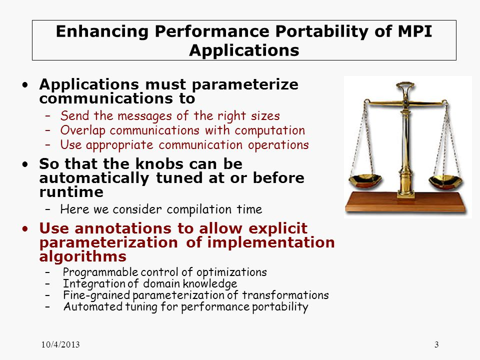 10/4/20133 Enhancing Performance Portability of MPI Applications Applications must parameterize communications to –Send the messages of the right size