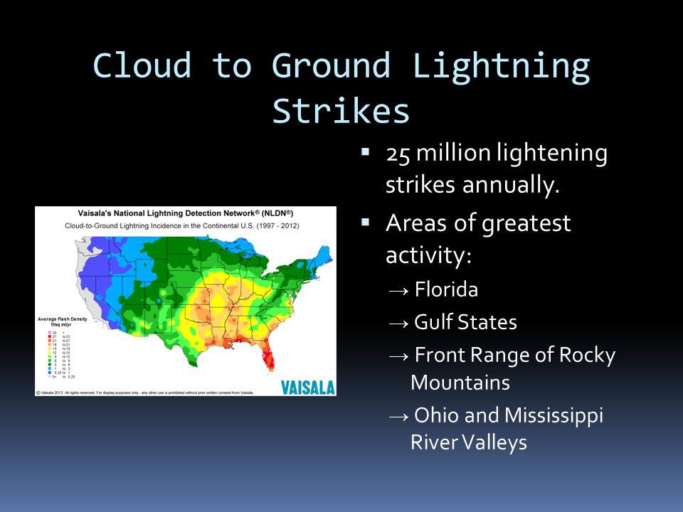 Cloud to Ground Lightning Strikes  25 million lightening strikes annually.  Areas of greatest activity: → Florida → Gulf States → Front Range of Roc