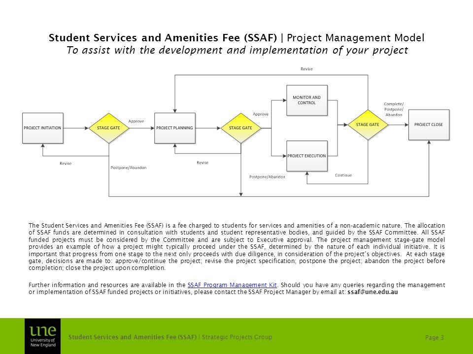 Student Services and Amenities Fee (SSAF) | Project Management Model To assist with the development and implementation of your project The Student Services and Amenities Fee (SSAF) is a fee charged to students for services and amenities of a non ‐ academic nature.