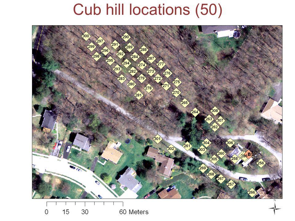 Cub hill locations (50)
