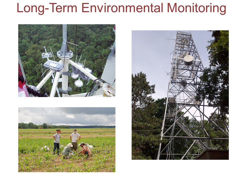 Long-Term Environmental Monitoring