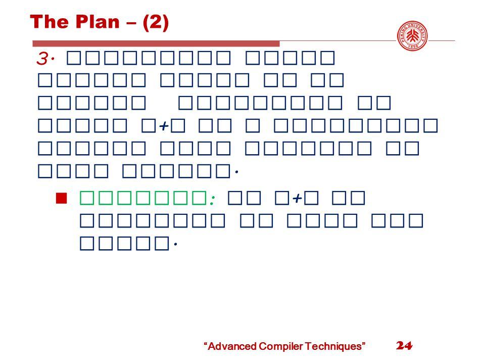 The Plan – (2) 3.