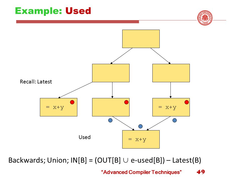 Example: Used 49 = x+y Recall: Latest Used Backwards; Union; IN[B] = (OUT[B] ∪ e-used[B]) – Latest(B) Advanced Compiler Techniques