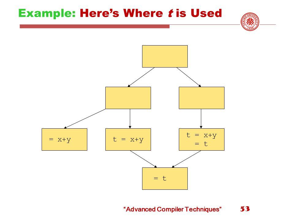 Example: Here's Where t is Used 53 = x+y t = x+y = t t = x+y Advanced Compiler Techniques