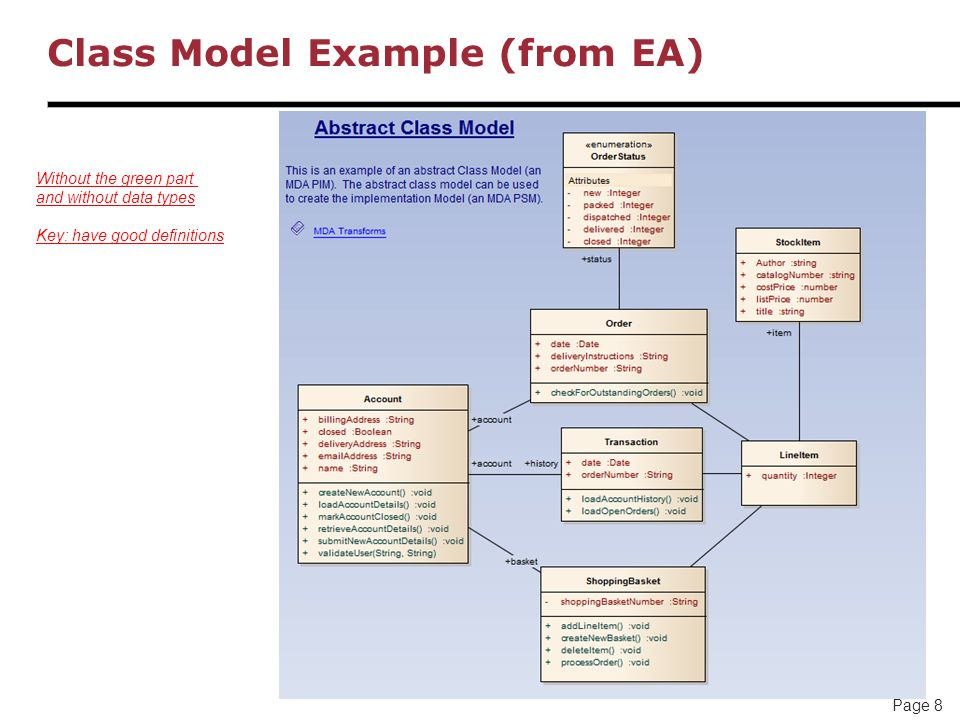 Page 8 Class Model Example (from EA) Without the green part and without data types Key: have good definitions