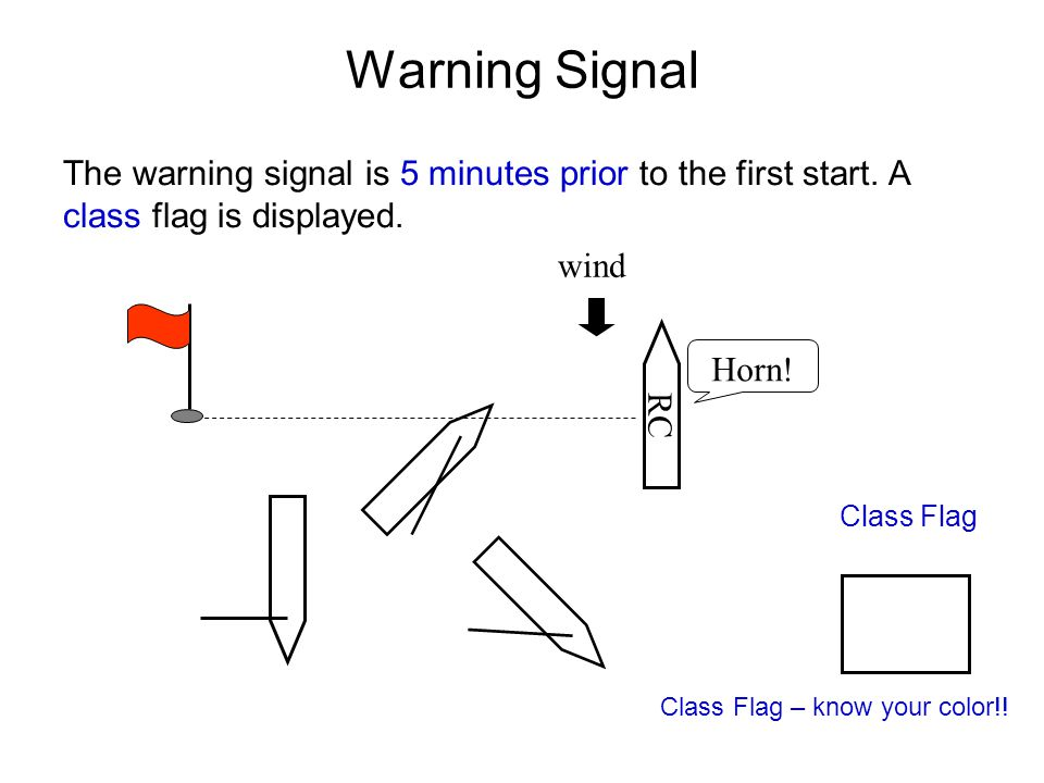 Warning Signal The warning signal is 5 minutes prior to the first start.
