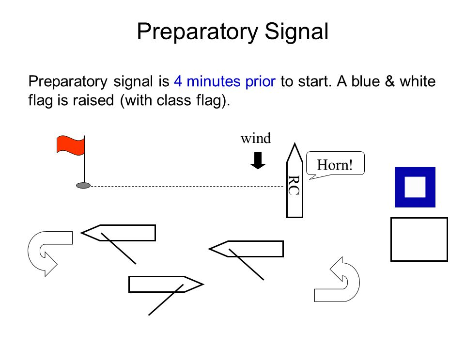 Preparatory Signal Preparatory signal is 4 minutes prior to start.