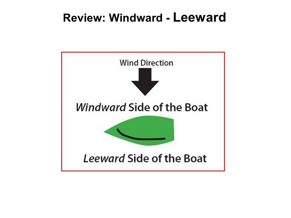 Review: Windward - Leeward
