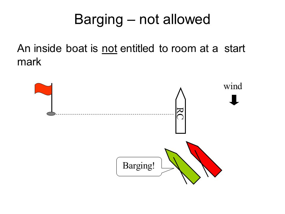 Barging – not allowed An inside boat is not entitled to room at a start mark wind Barging! RC