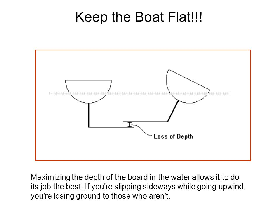 Keep the Boat Flat!!.