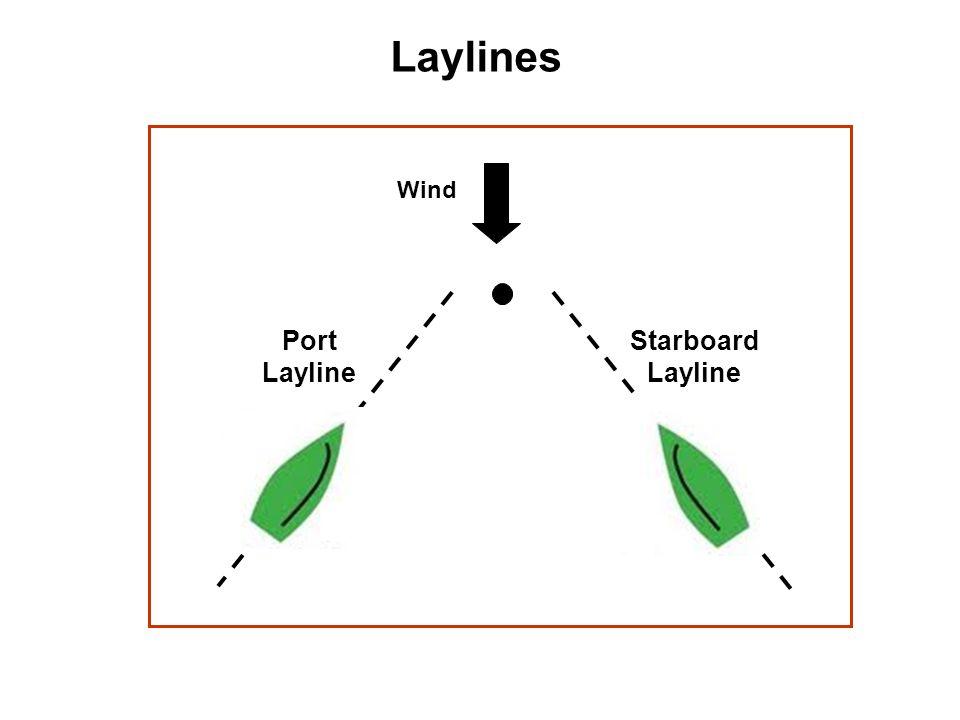Starboard Layline Port Layline Wind Laylines