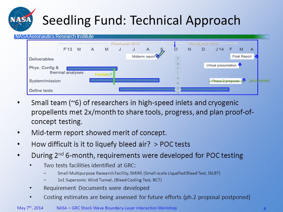 NASA Aeronautics Research Institute Seedling Fund: Technical Approach Small team (~6) of researchers in high-speed inlets and cryogenic propellents met 2x/month to share tools, progress, and plan proof-of- concept testing.