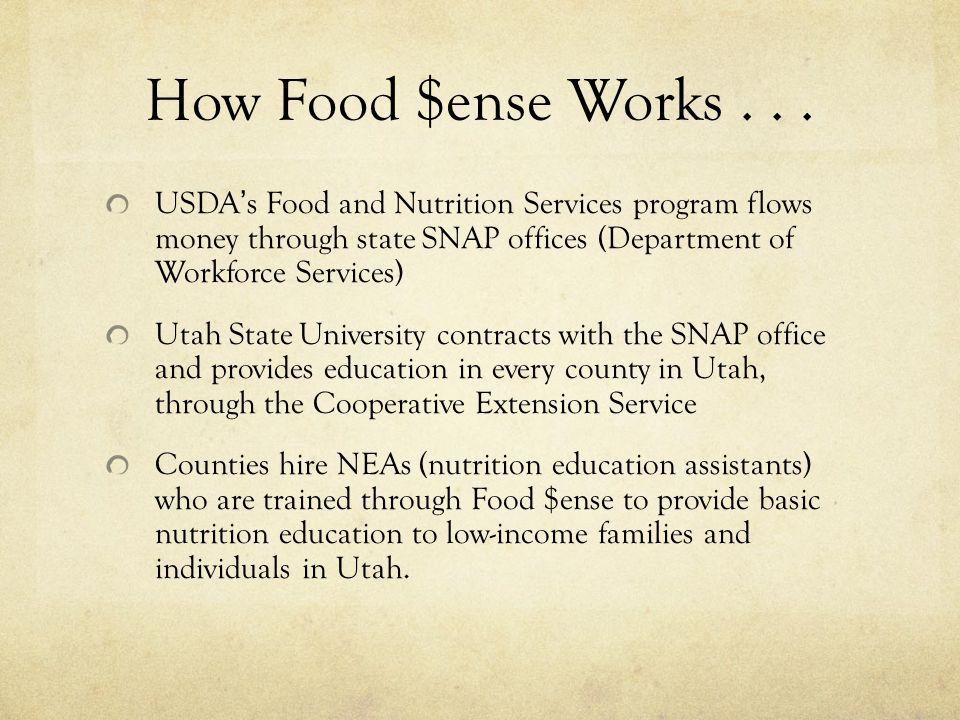 How Food $ense Works...