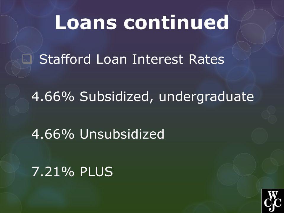 Loans continued  Stafford Loan Interest Rates 4.66% Subsidized, undergraduate 4.66% Unsubsidized 7.21% PLUS