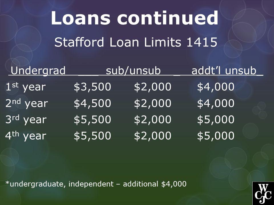 Loans continued Stafford Loan Limits 1415 Undergrad ___ sub/unsub _ addt'l unsub_ 1 st year$3,500 $2,000$4,000 2 nd year$4,500 $2,000$4,000 3 rd year$