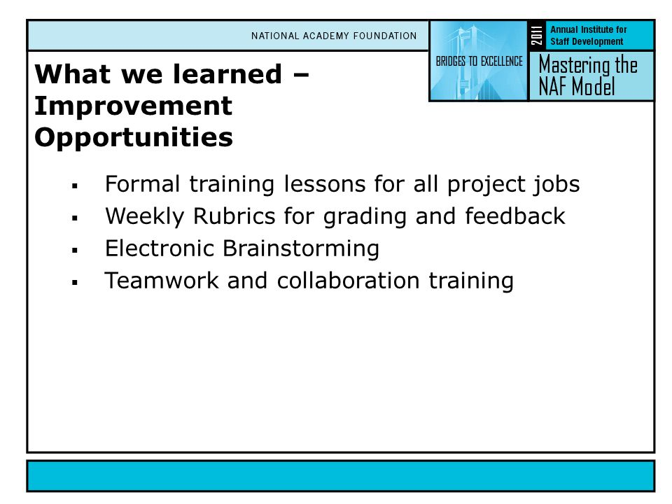 What we learned – Improvement Opportunities  Formal training lessons for all project jobs  Weekly Rubrics for grading and feedback  Electronic Brainstorming  Teamwork and collaboration training