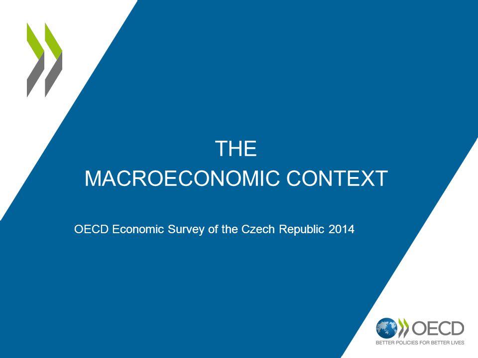 THE MACROECONOMIC CONTEXT OECD Economic Survey of the Czech Republic 2014