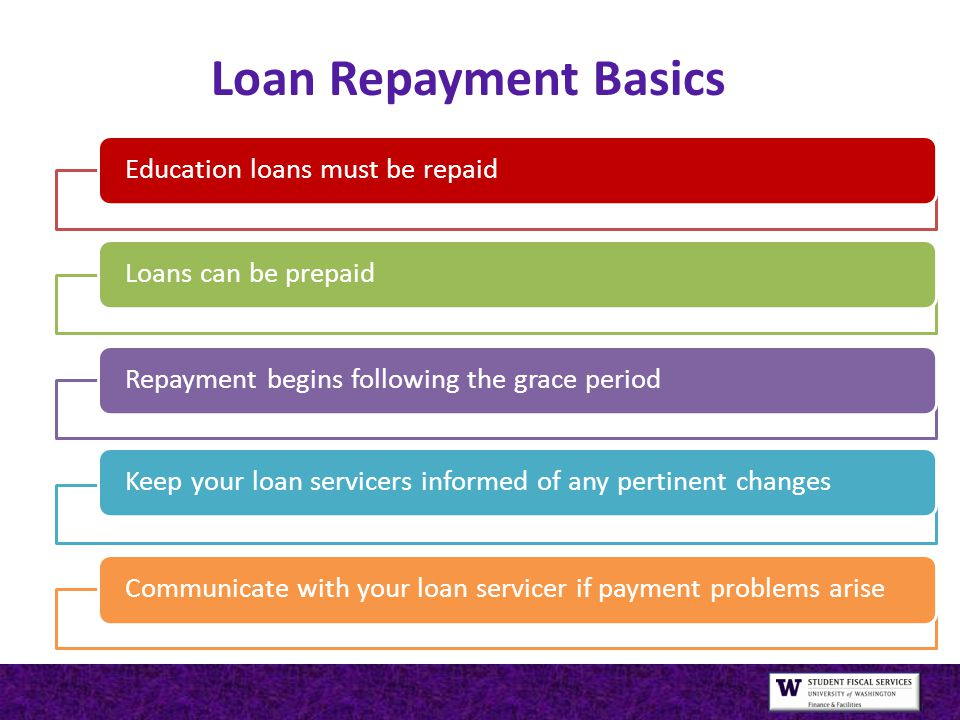 Communicate with your loan servicer if payment problems arse Loan Repayment Basics
