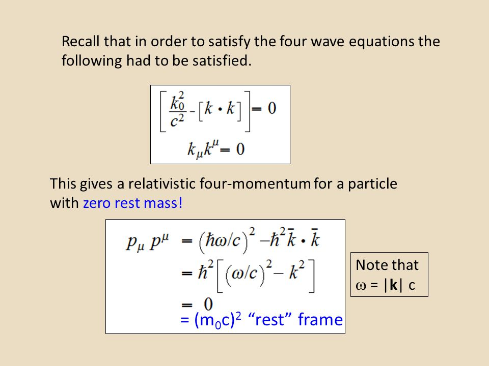 Recall that in order to satisfy the four wave equations the following had to be satisfied. This gives a relativistic four-momentum for a particle with