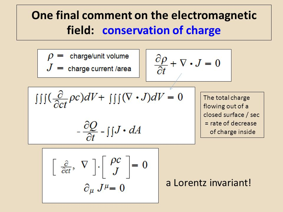 One final comment on the electromagnetic field: conservation of charge a Lorentz invariant! The total charge flowing out of a closed surface / sec = r