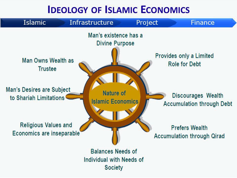 I DEOLOGY OF I SLAMIC E CONOMICS