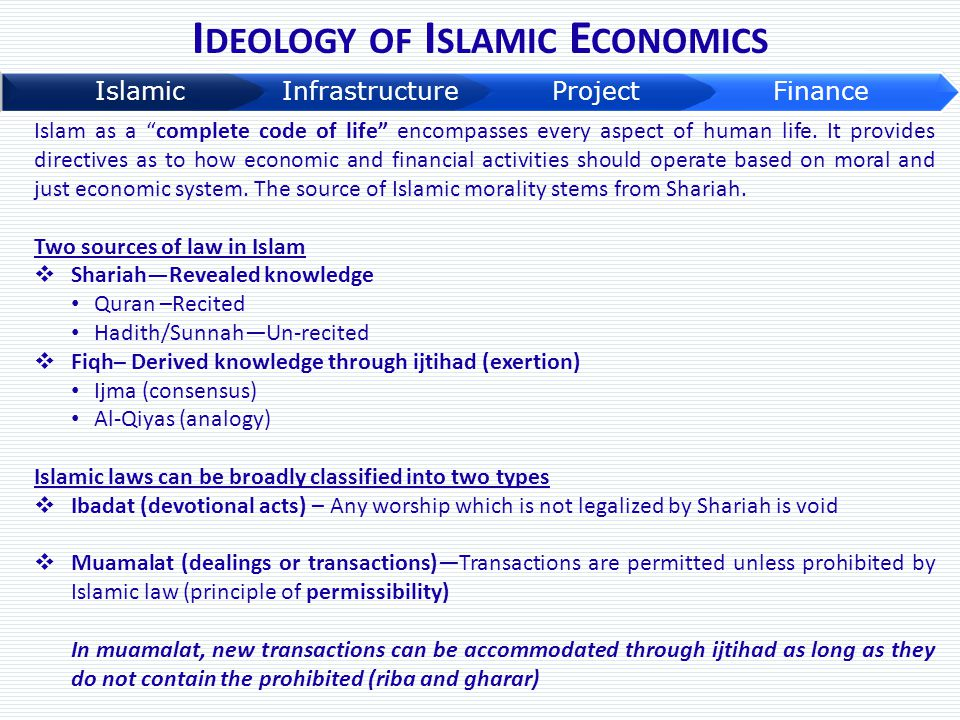 """Islam as a """"complete code of life"""" encompasses every aspect of human life. It provides directives as to how economic and financial activities should o"""