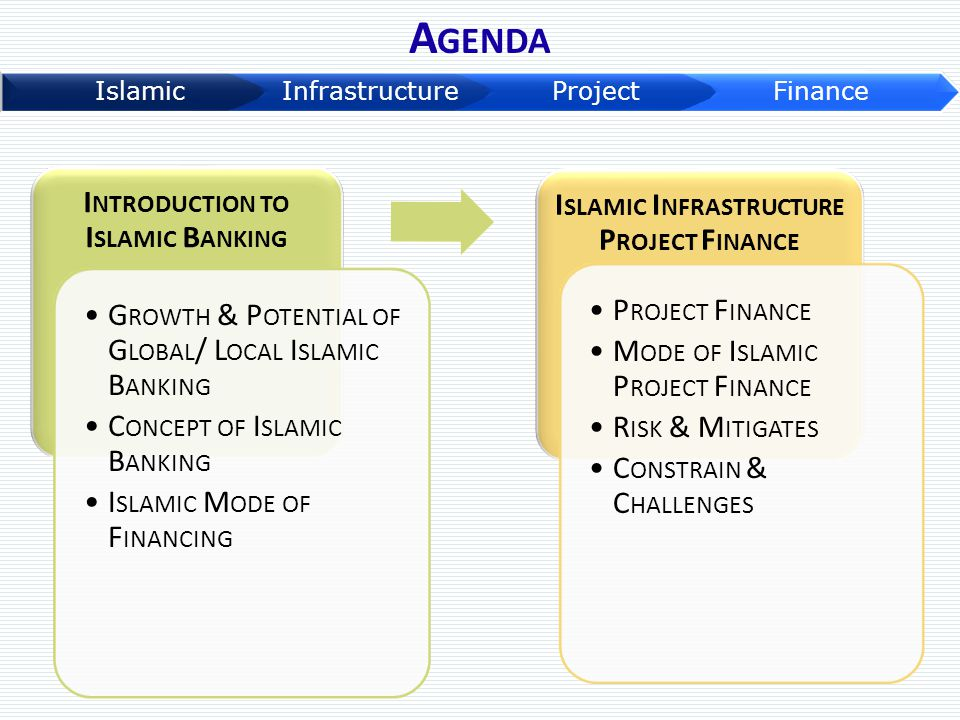 Main Features Of Project Finance  The project company enters into comprehensive contractual arrangements with suppliers and customers.