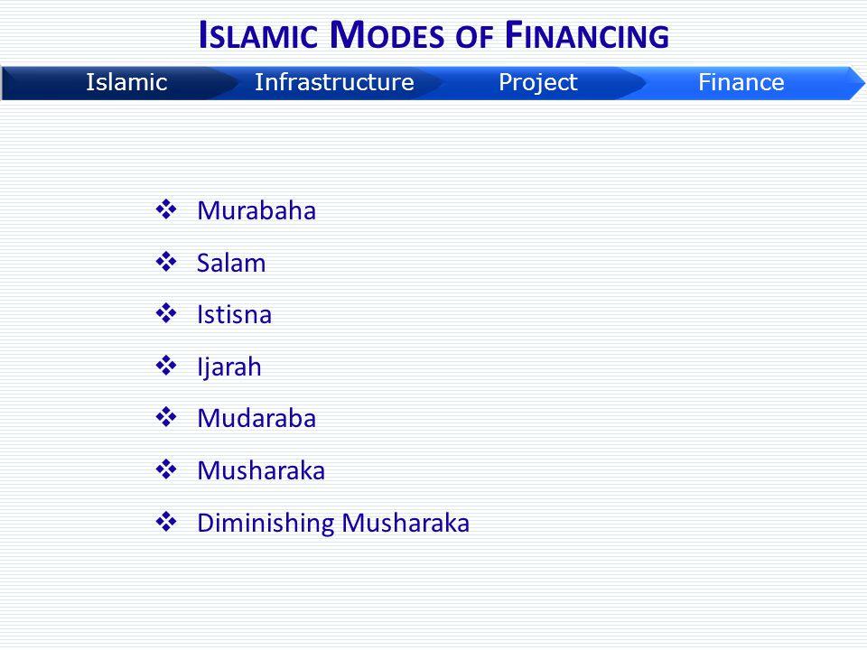  Murabaha  Salam  Istisna  Ijarah  Mudaraba  Musharaka  Diminishing Musharaka I SLAMIC M ODES OF F INANCING