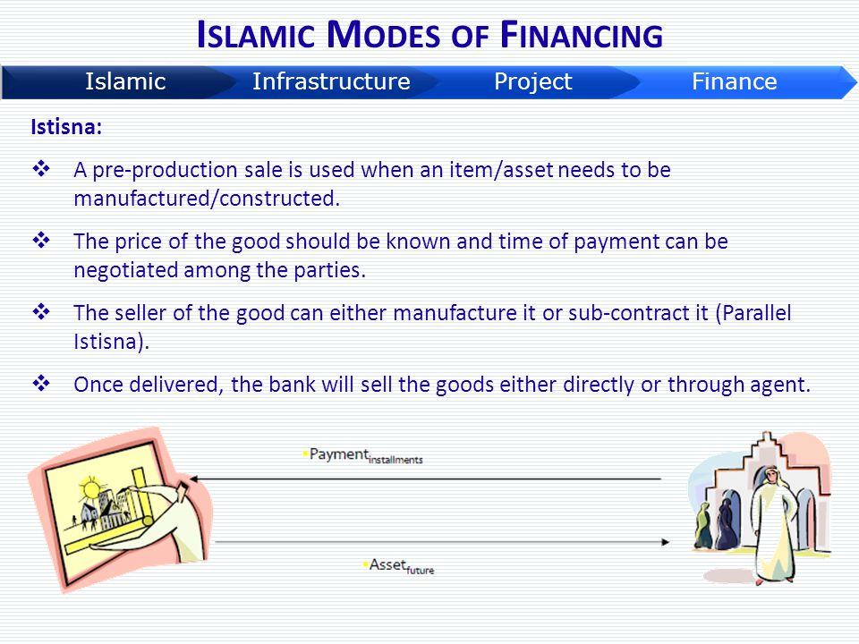 Istisna:  A pre-production sale is used when an item/asset needs to be manufactured/constructed.  The price of the good should be known and time of