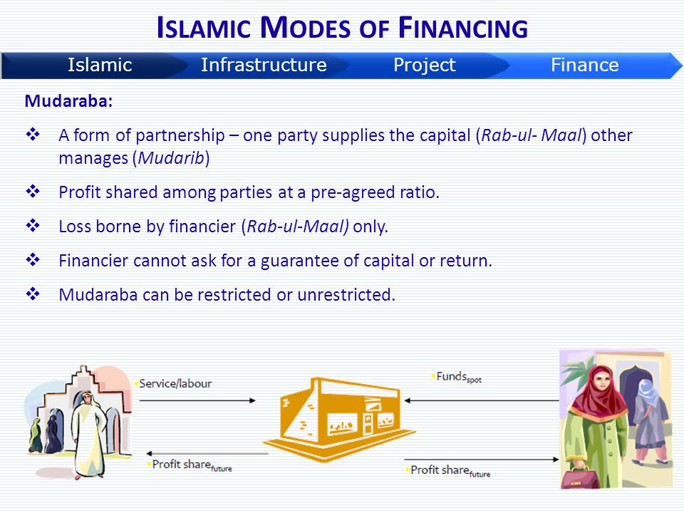 Mudaraba:  A form of partnership – one party supplies the capital (Rab-ul- Maal) other manages (Mudarib)  Profit shared among parties at a pre-agree