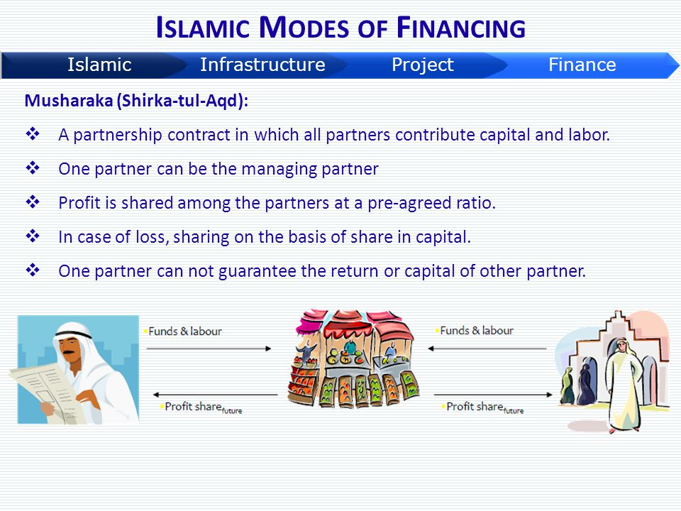 Musharaka (Shirka-tul-Aqd):  A partnership contract in which all partners contribute capital and labor.  One partner can be the managing partner  P